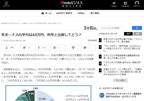 ITmedia ビジネスオンライン